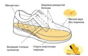 обувь_взрослые