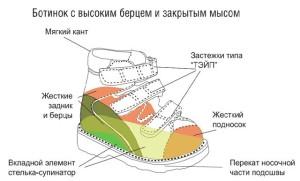 обувь_дети